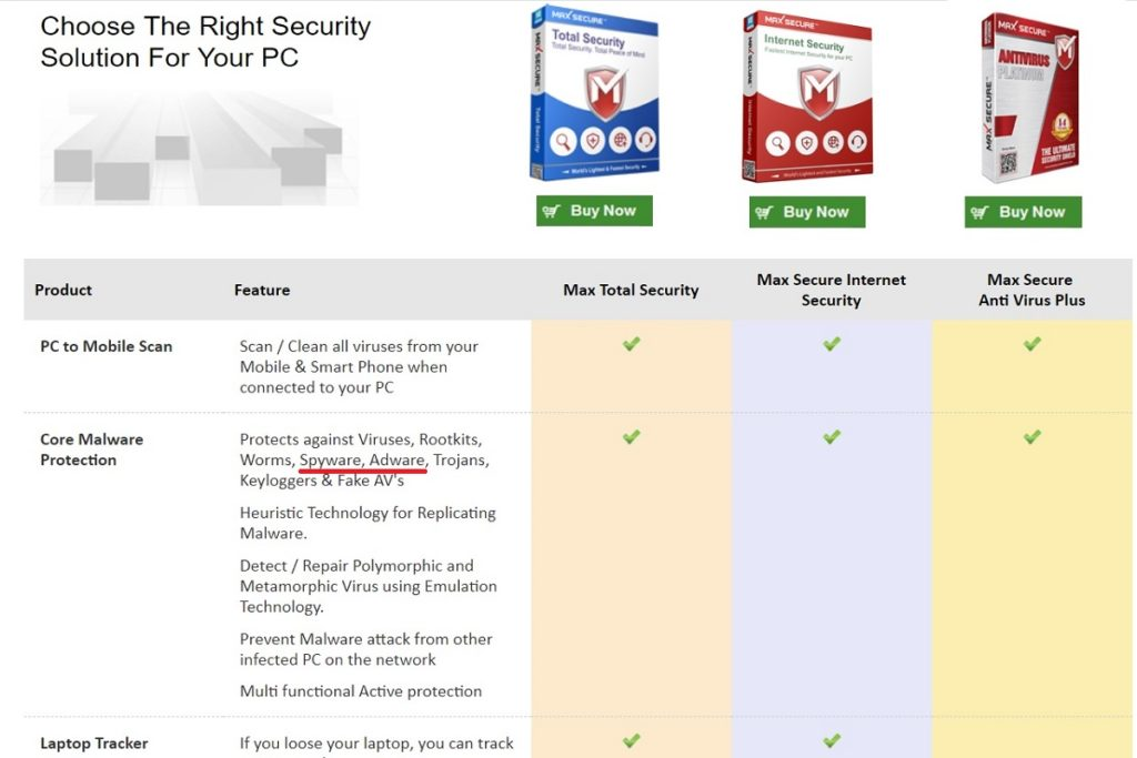 Max Secure Products